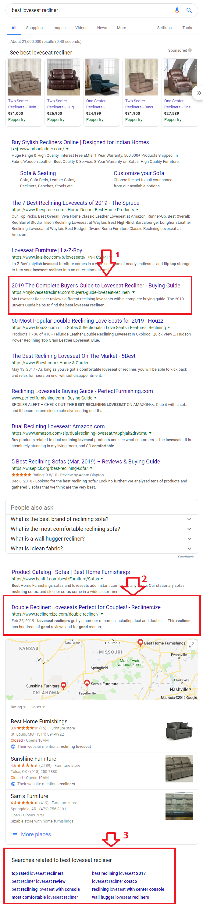 Amazon Associate Sites in Top 10-Keyword Research