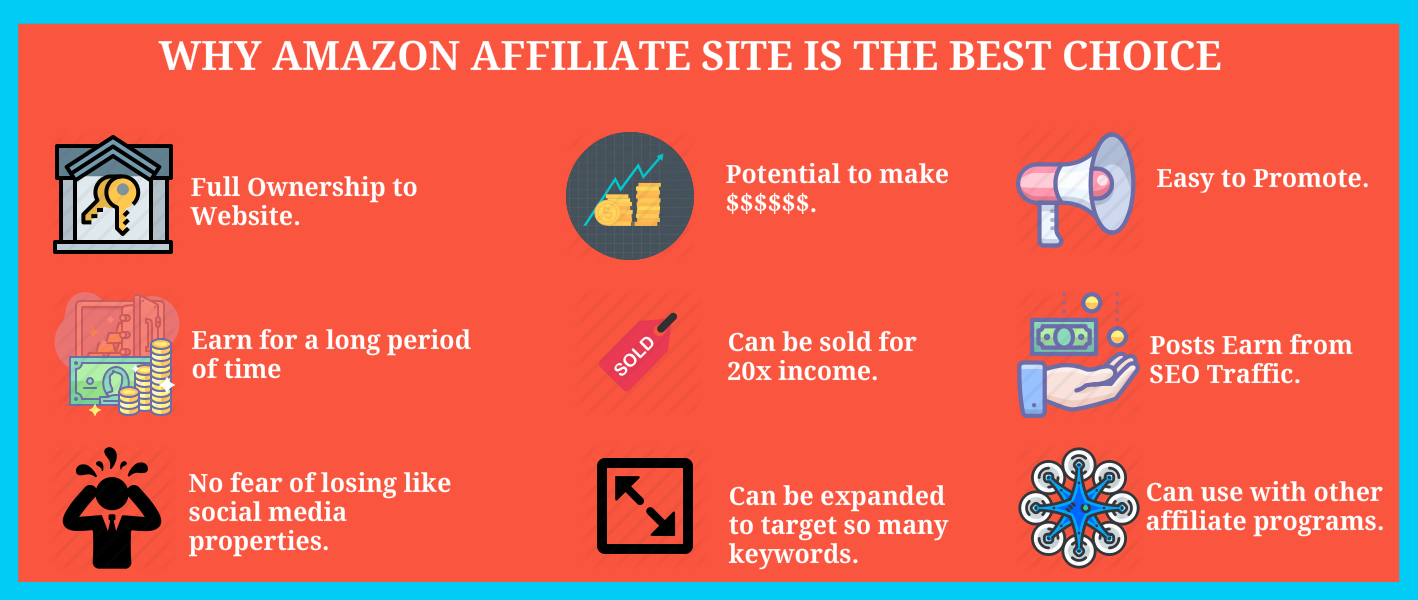 Why Amazon Affiliate Website is the best choice for Amazon Associates